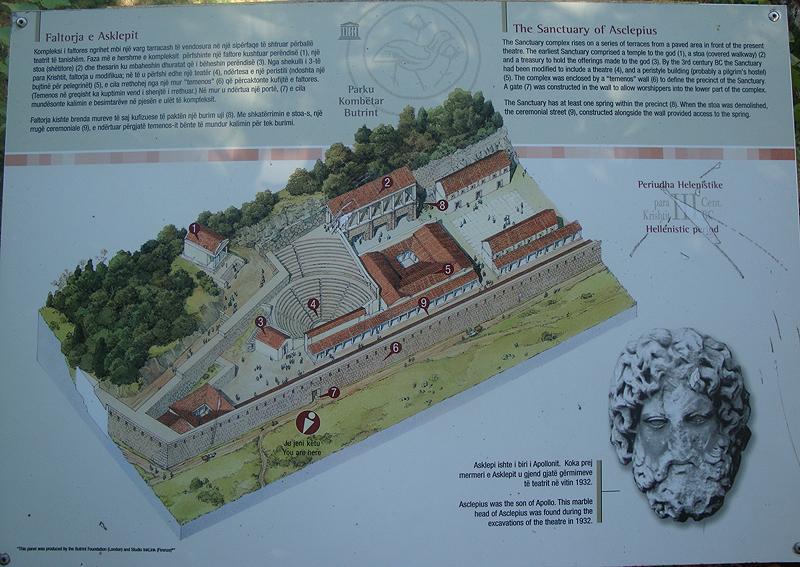 Antike Städte Butrint